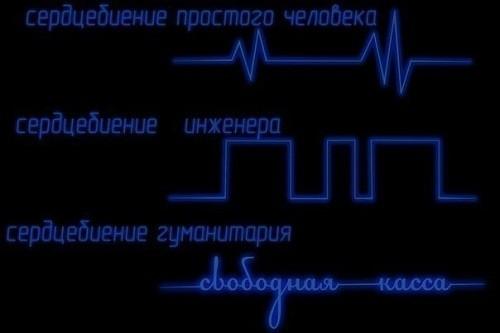 сердцебиение частое