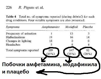 побочки модафинила