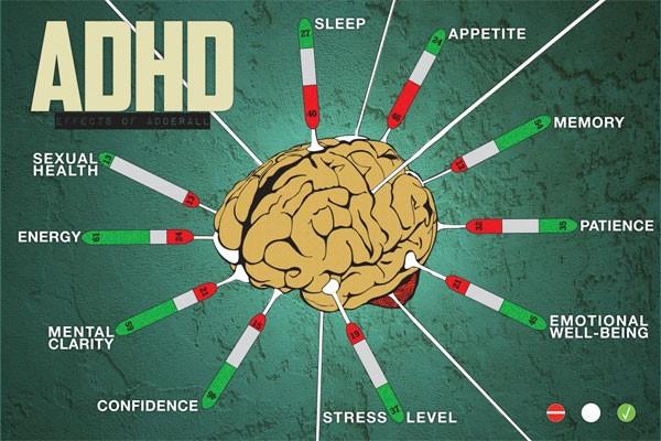 амфетамин воздействие