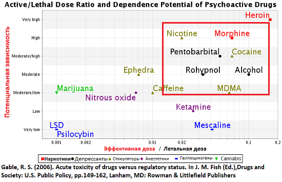 вред-наркотиков