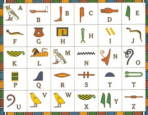 египетский алфавит