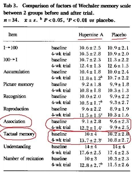 Гиперзин эффекты