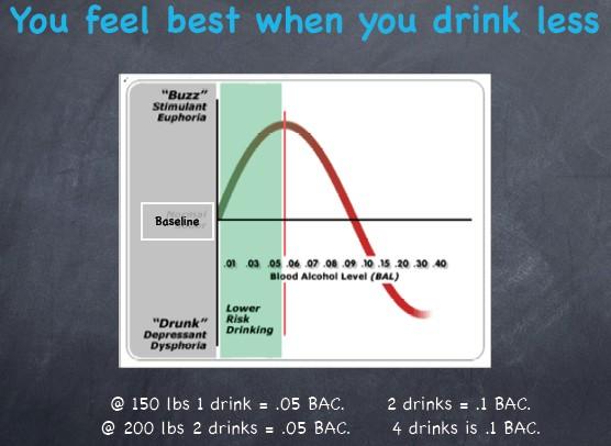 эффект алкоголя