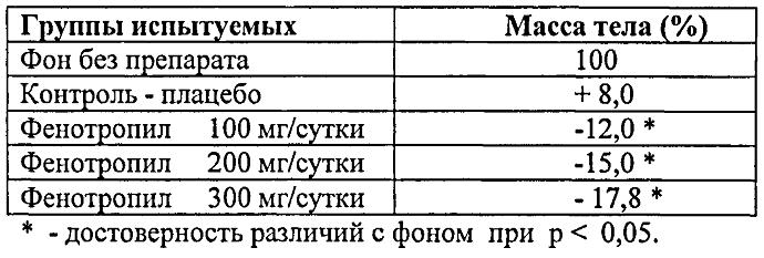 фенотропил вес WO2013043085A1