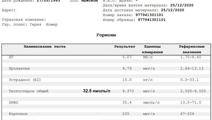 анастрозол 0,25 мг