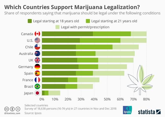 легалезация марихуаны в мире